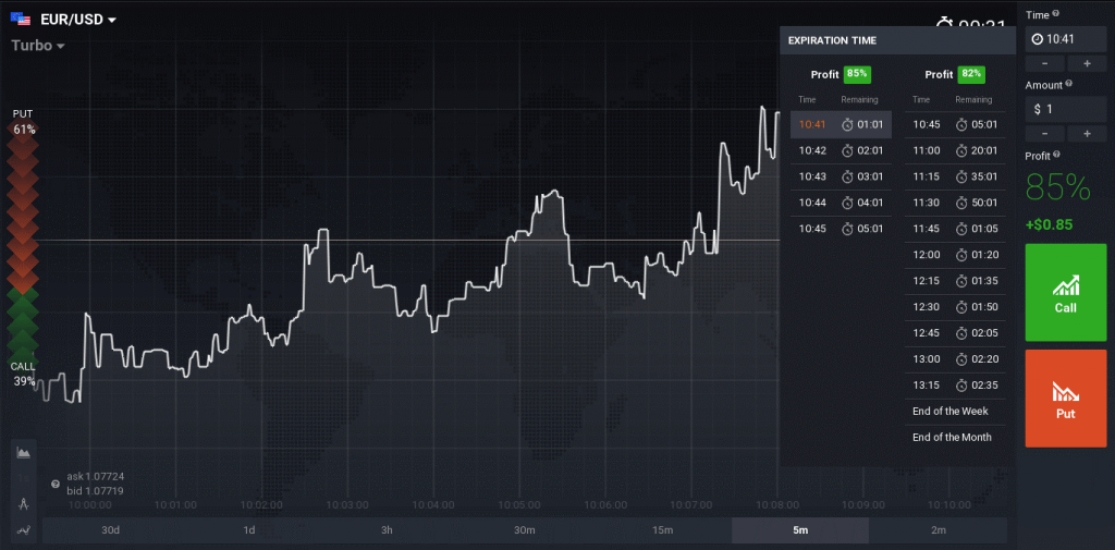 What is Binary Option Trading? - www tkes net Your Reliable Partners